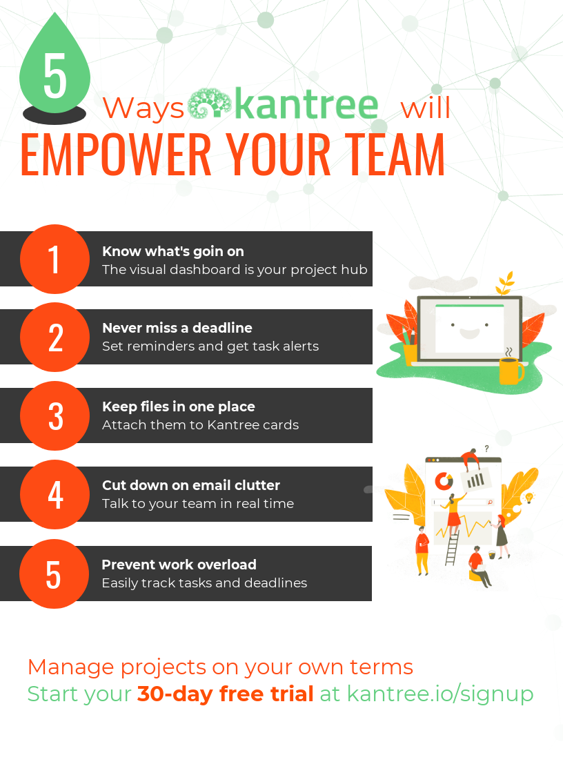 Kantree-empower-your-team
